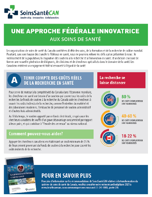 2021HotHInfographic_Page1_FR